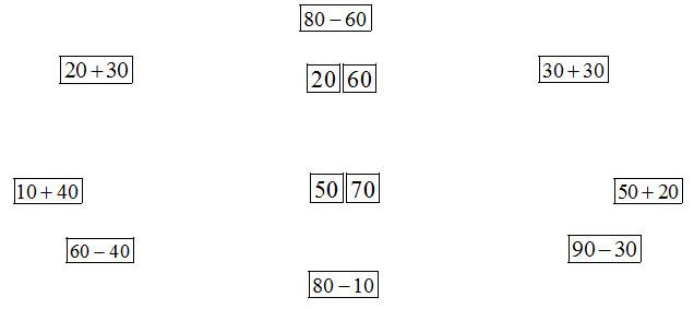 Dạy bé học toán: bài tập toán lớp 1 nâng cao cho bé
