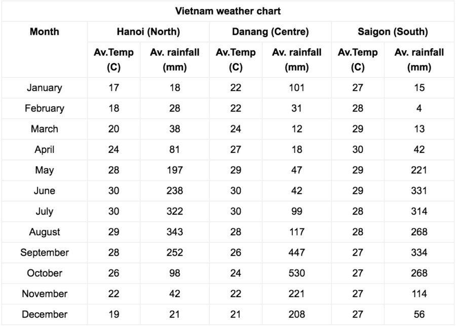rainy-season-in-vietnam-1
