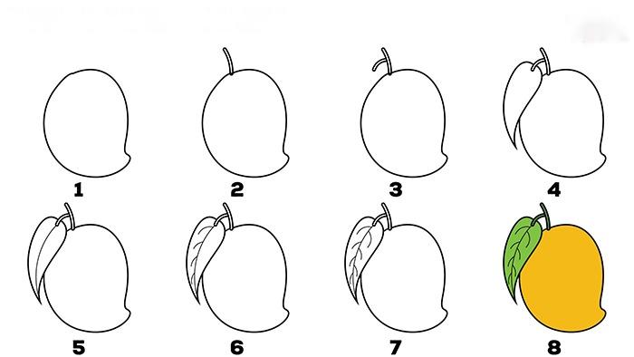 Mẫu vẽ hình trái xoài